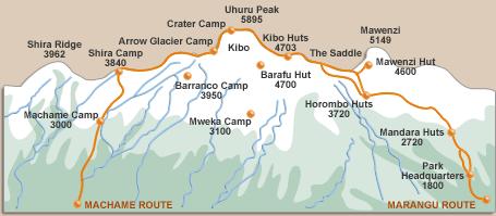 mount_kilimanjaro_map